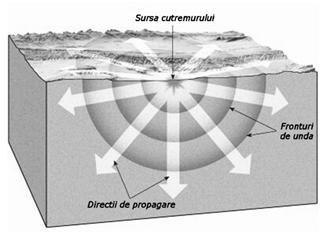 Erdbebenübung Seismo 12
